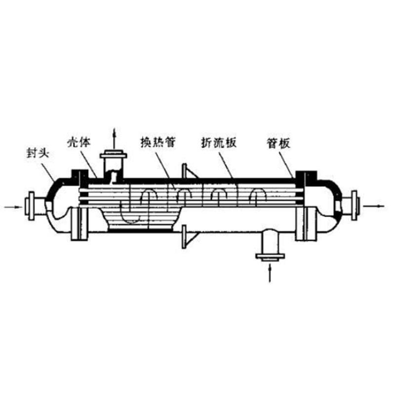 杭州山立 冷冻式干燥器冷凝器,LQ08025027