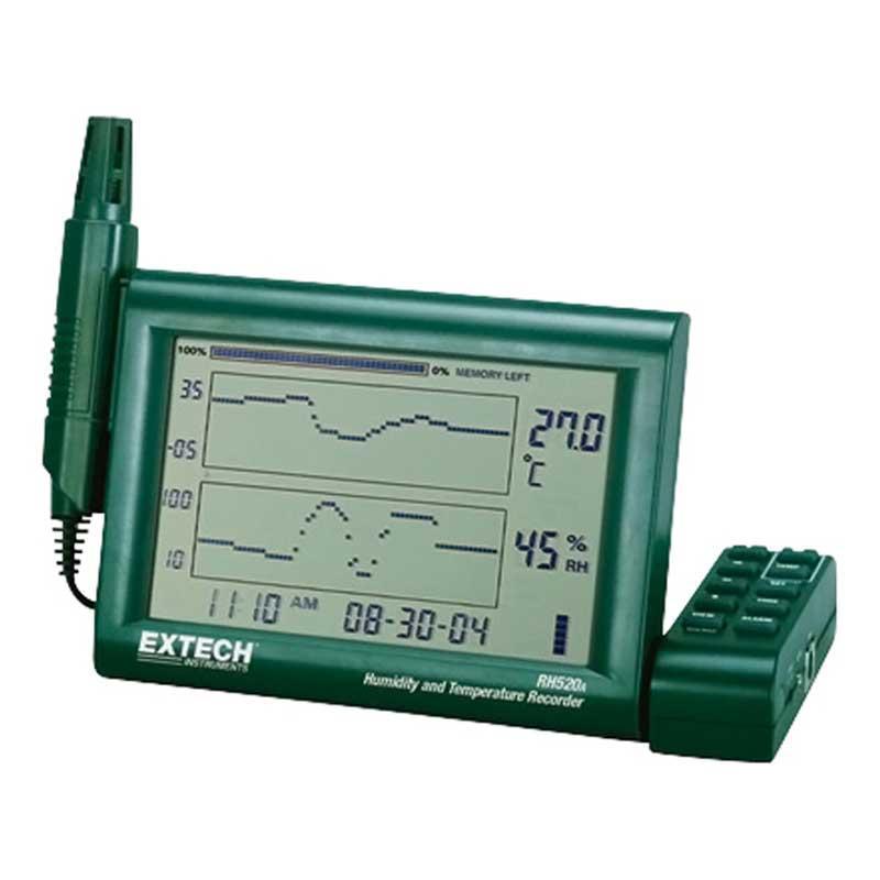 艾示科/EXTECH 图形显示温湿度记录仪,RH520A-220
