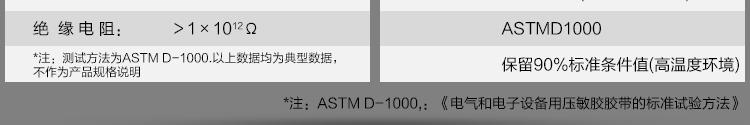 3M 1712绝缘胶带(黑)
