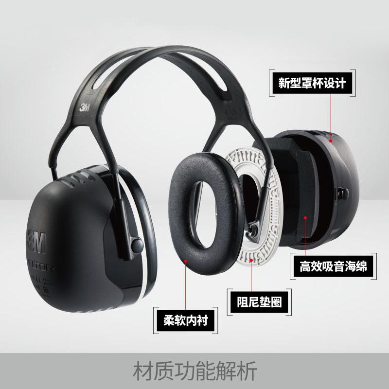 3M X5A头带式耳罩(SNR37dB)