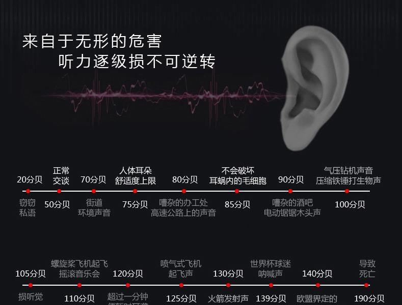 GUANJIE固安捷H8101耳塞分配器填充包