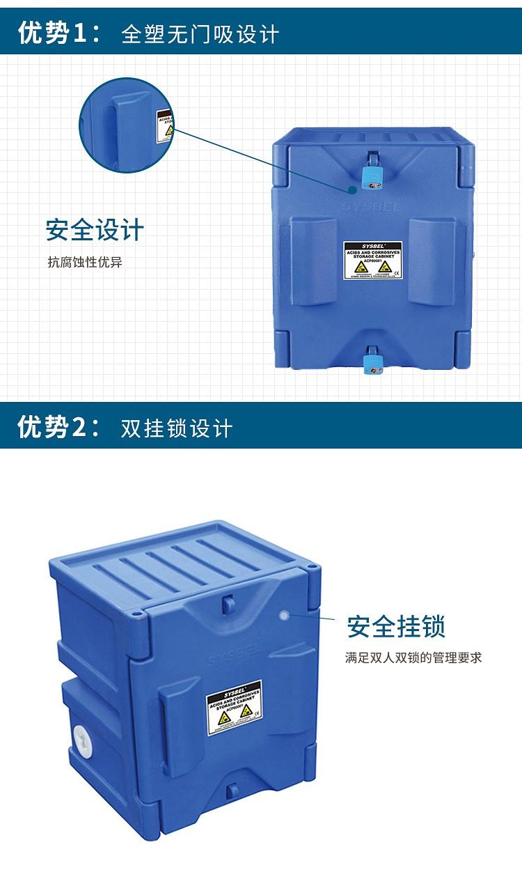 SYSBEL/西斯贝尔 ACP80001强腐蚀性化学品储存柜 (4Gal/15L)蓝