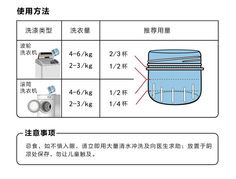 威露士 抗菌有氧洗衣液 2L