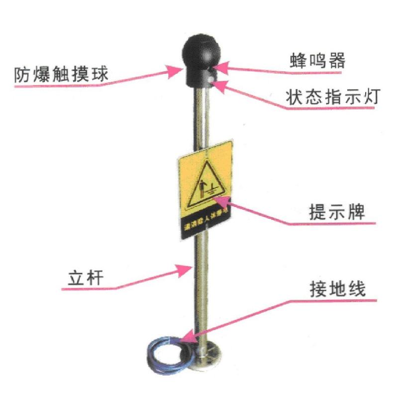百安 SP-A1人体静电释放器(声光报警)
