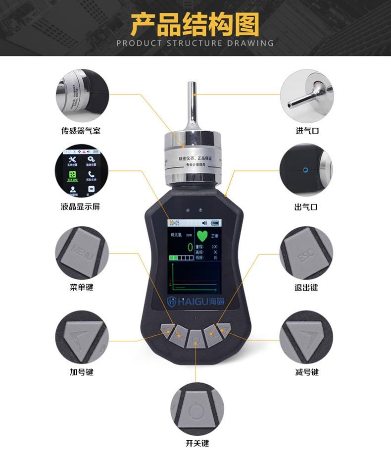 海固HG-BX-H2S彩屏泵吸式硫化氢检测仪